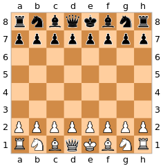 Correct chess board setup